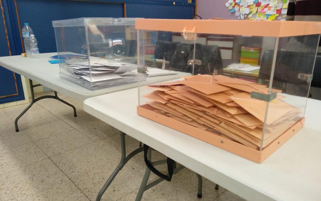 Les primeres dades de l'escrutini apunten a un 31,37% del Partit Popular Especial Jornada Electoral